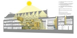 Baylor_D1_Baylor Atrium Section Perspective
